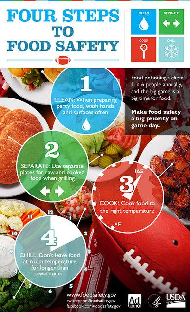 four steps foodc_z