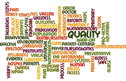 healthcarewordle